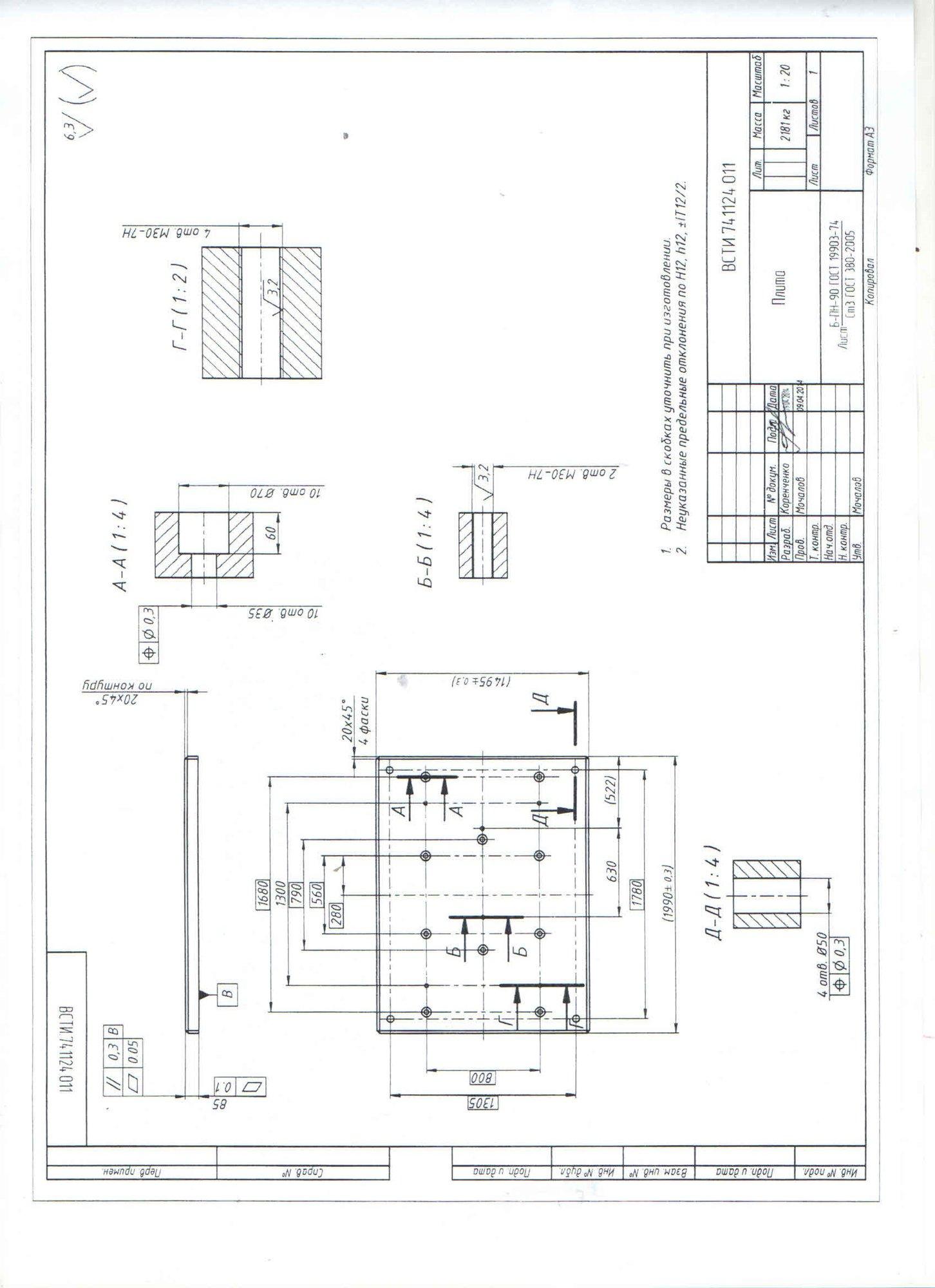 Изготовление любых металлических деталей спб частные объявления купить дачу в истринском районе частные объявления